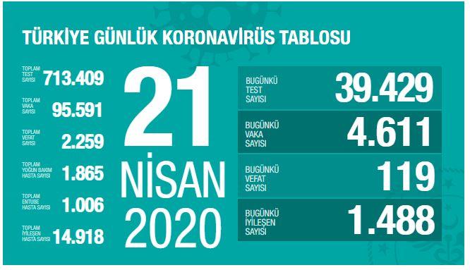 21-nisan-2020.jpg