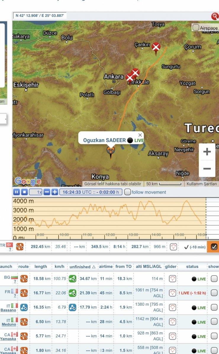 Çorum'dan Konya'ya yamaç paraşütü ile geldi! 8 saat 15 dakika havada kaldı